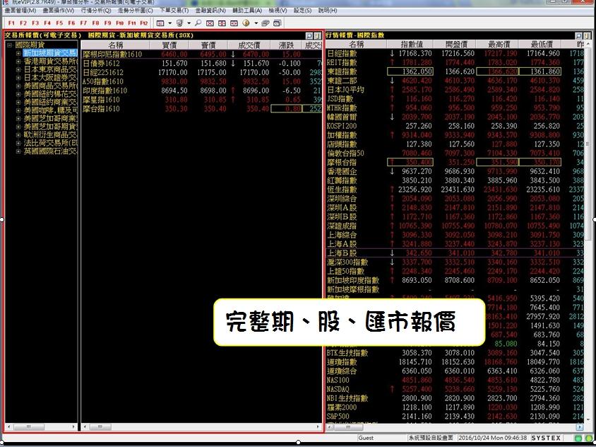 國外vip完整期股匯市報價