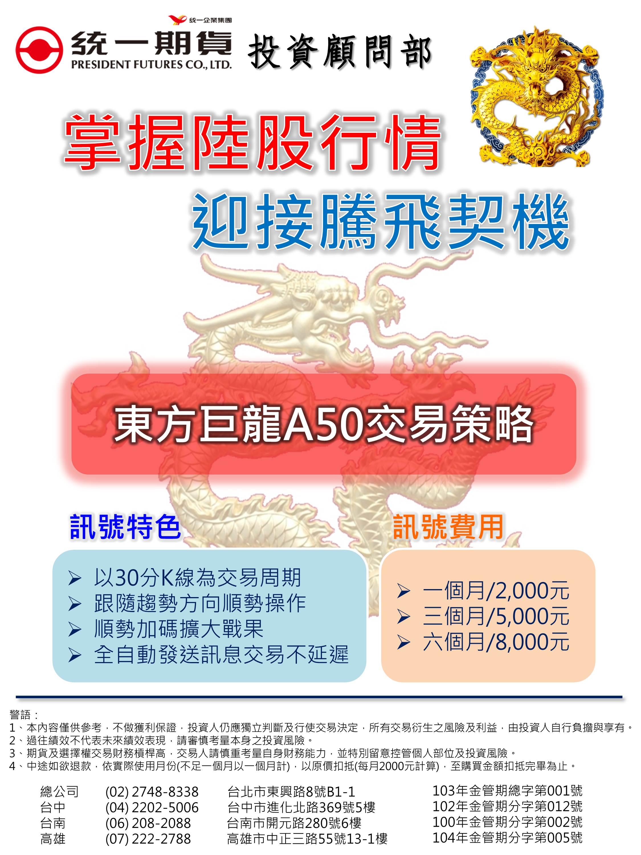 A50,東方巨龍A50,交易策略,海外期貨,國外期貨